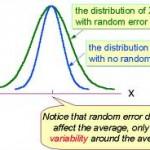 errori-distribuzione-150x150
