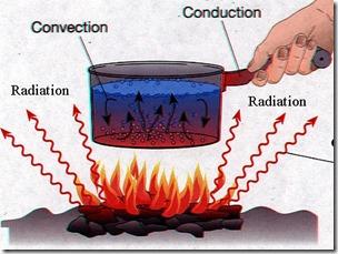 trasmissione-calore