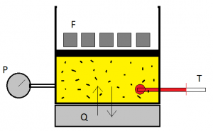 pistone-cilindro-01