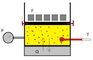 pistone-cilindro-isocora