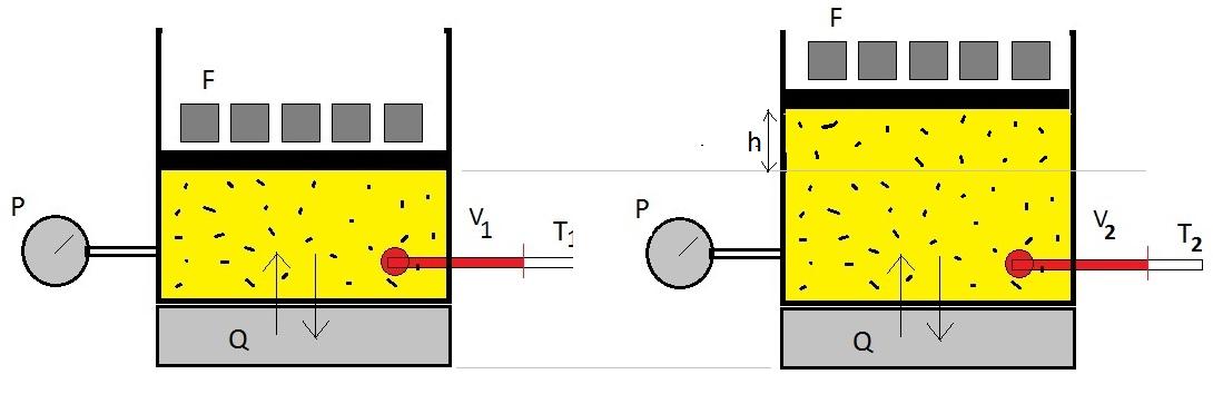 pistone-trasf-isobara