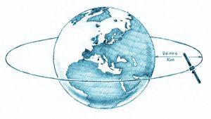 orbita-satellite